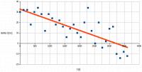 Czytaj więcej: Kalibracja wzorca częstotliwości